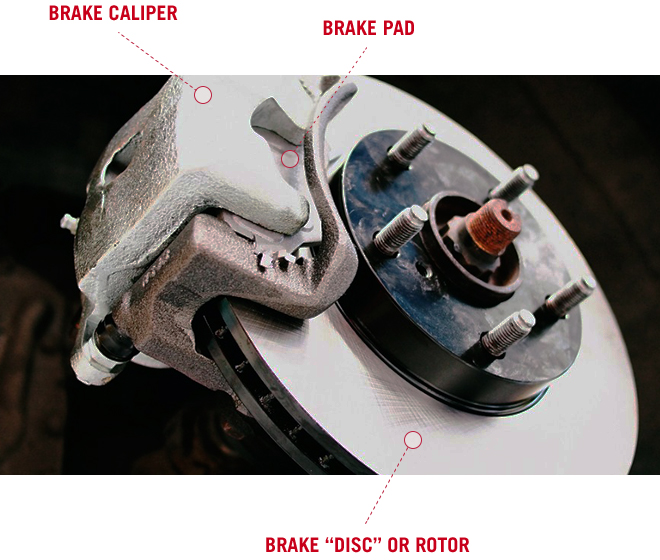 Marvelous What Are The Best Car Brake Pads To Buy Wagner Brake Wiring 101 Cranwise Assnl
